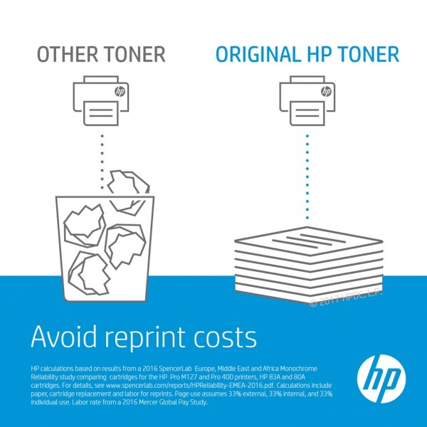 HP 203A. Black toner page yield: 1400 pages, Print...